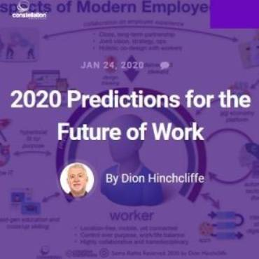 2020 Predictions for the Future of Work